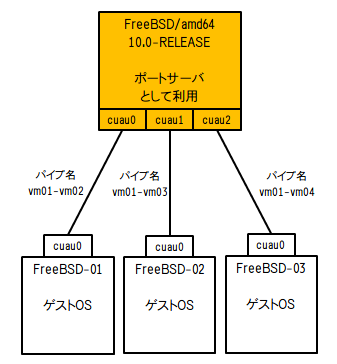 console_cap11
