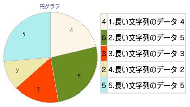 test_pie1